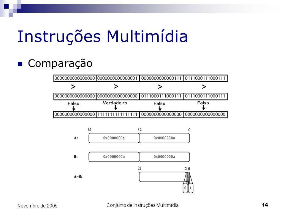 Conjunto de Instruções Multimídia14 Novembro de 2005 Instruções Multimídia Comparação