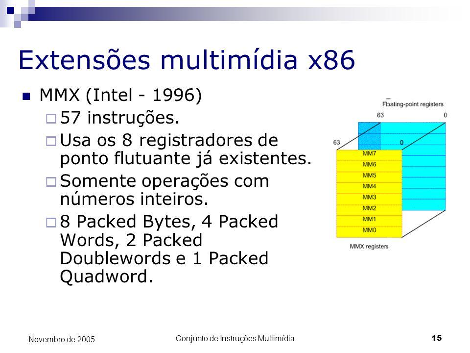 Conjunto de Instruções Multimídia15 Novembro de 2005 Extensões multimídia x86 MMX (Intel - 1996) 57 instruções. Usa os 8 registradores de ponto flutua