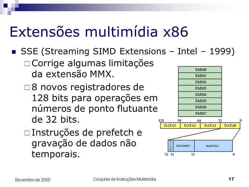 Conjunto de Instruções Multimídia17 Novembro de 2005 Extensões multimídia x86 Corrige algumas limitações da extensão MMX. 8 novos registradores de 128