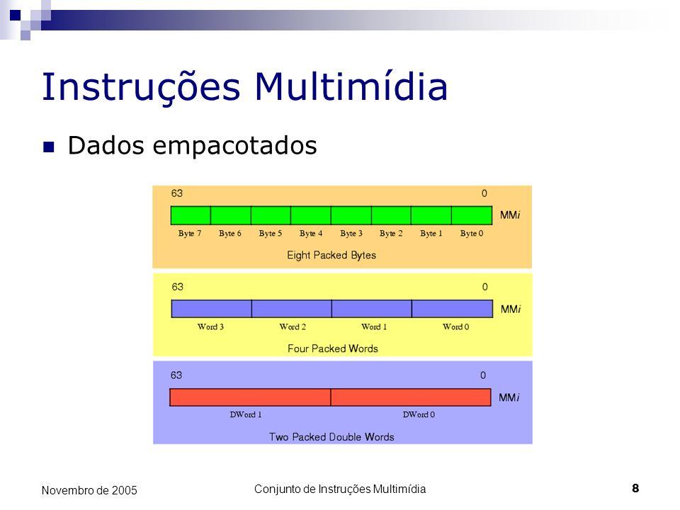 Conjunto de Instruções Multimídia8 Novembro de 2005 Instruções Multimídia Dados empacotados