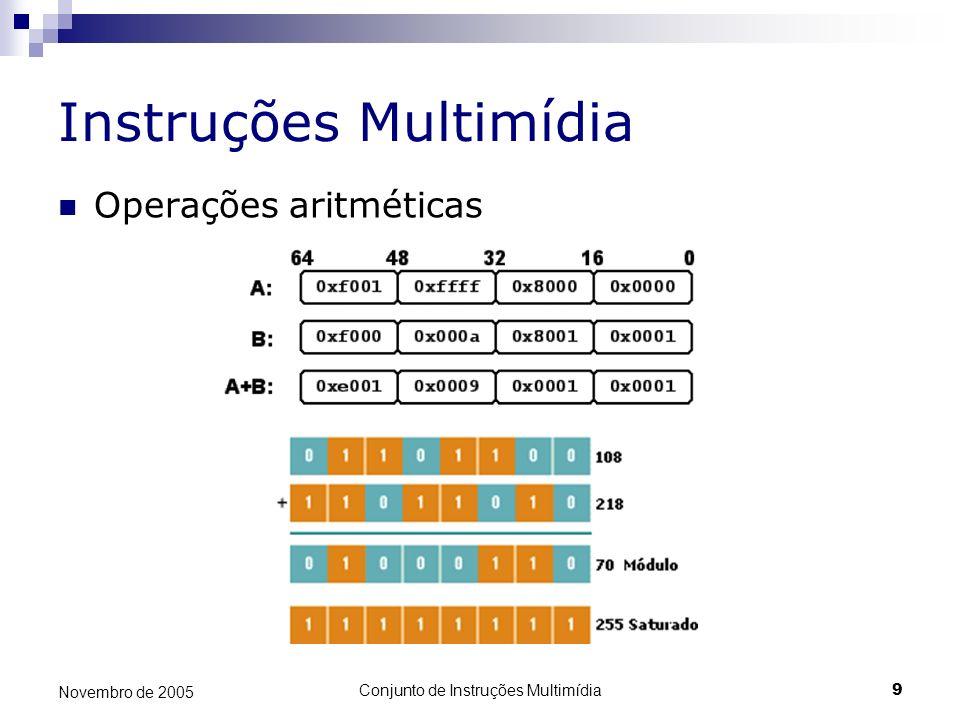 Conjunto de Instruções Multimídia9 Novembro de 2005 Instruções Multimídia Operações aritméticas