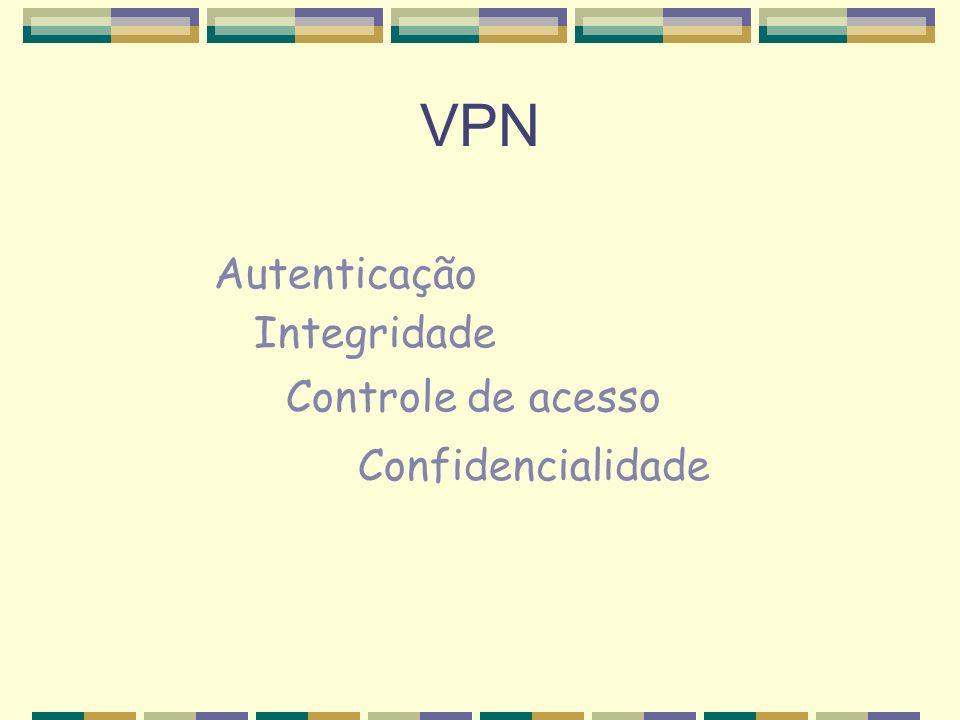 VPN Autenticação Controle de acesso Confidencialidade Integridade