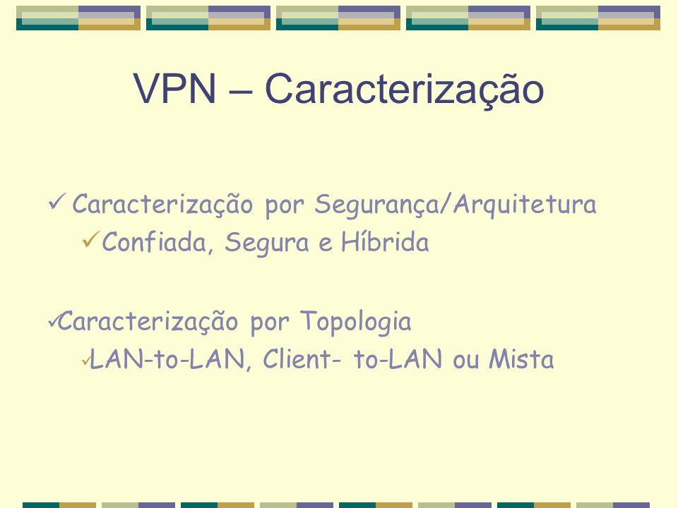 VPN – Caracterização Caracterização por Segurança/Arquitetura Confiada, Segura e Híbrida Caracterização por Topologia LAN-to-LAN, Client- to-LAN ou Mi