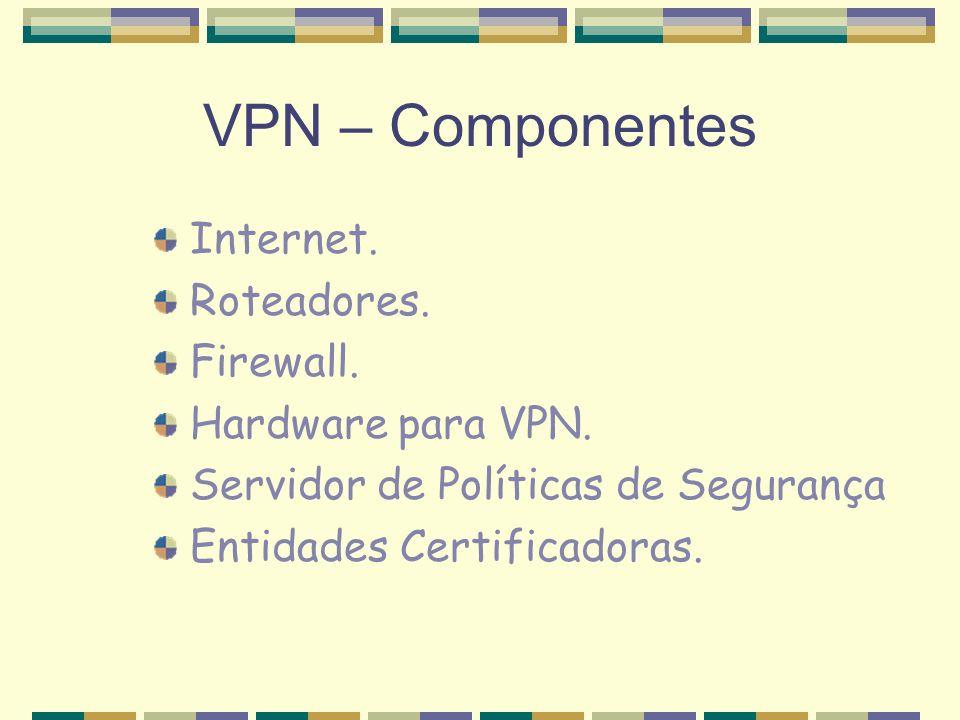 VPN – Componentes Internet. Roteadores. Firewall. Hardware para VPN. Servidor de Políticas de Segurança Entidades Certificadoras.