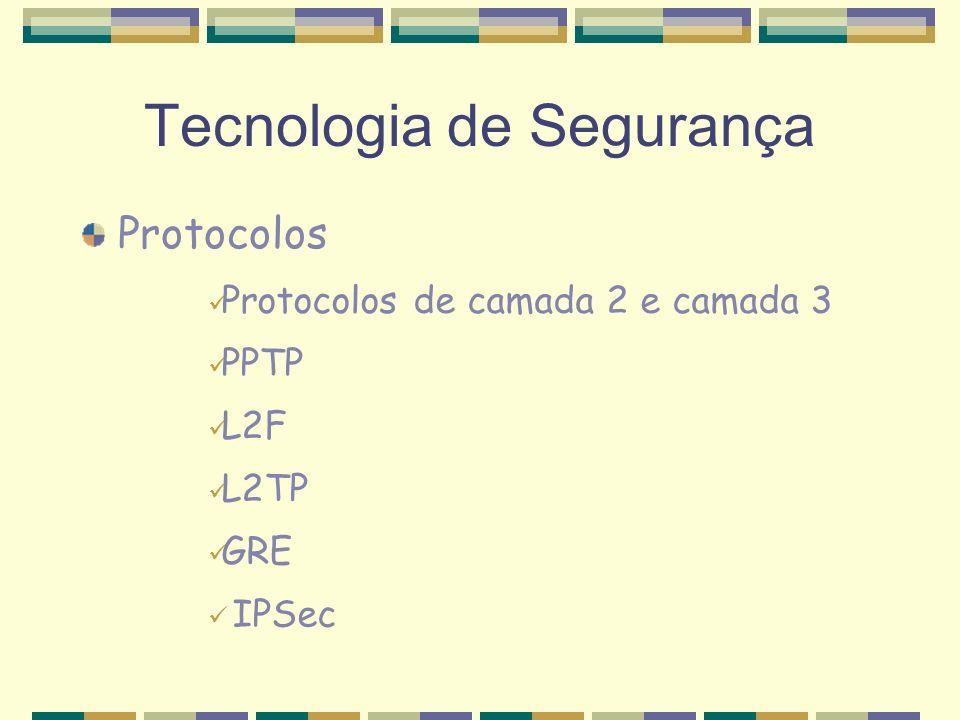 Tecnologia de Segurança Protocolos Protocolos de camada 2 e camada 3 PPTP L2F L2TP GRE IPSec