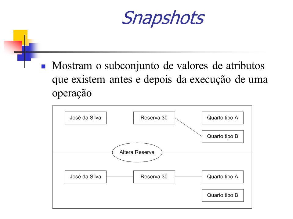 Snapshots Mostram o subconjunto de valores de atributos que existem antes e depois da execução de uma operação