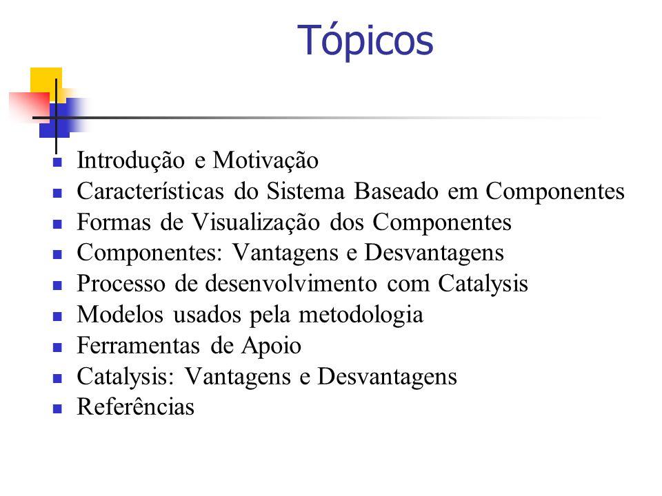 Tópicos Introdução e Motivação Características do Sistema Baseado em Componentes Formas de Visualização dos Componentes Componentes: Vantagens e Desva