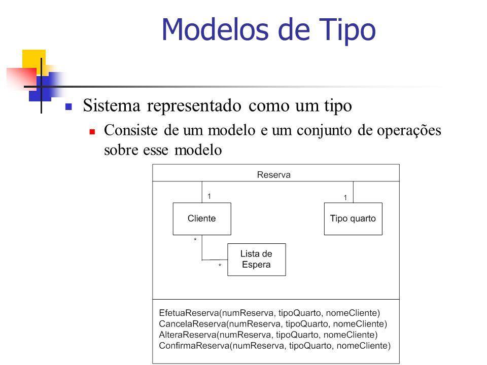 Modelos de Tipo Sistema representado como um tipo Consiste de um modelo e um conjunto de operações sobre esse modelo