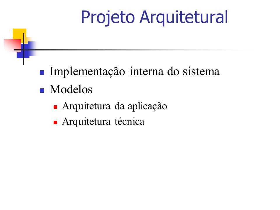 Projeto Arquitetural Implementação interna do sistema Modelos Arquitetura da aplicação Arquitetura técnica