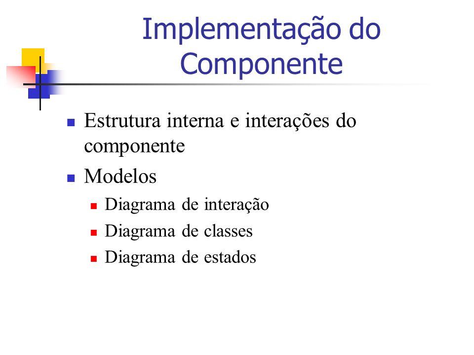 Implementação do Componente Estrutura interna e interações do componente Modelos Diagrama de interação Diagrama de classes Diagrama de estados