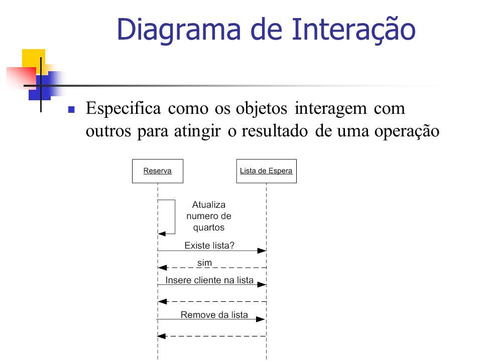 Diagrama de Interação Especifica como os objetos interagem com outros para atingir o resultado de uma operação