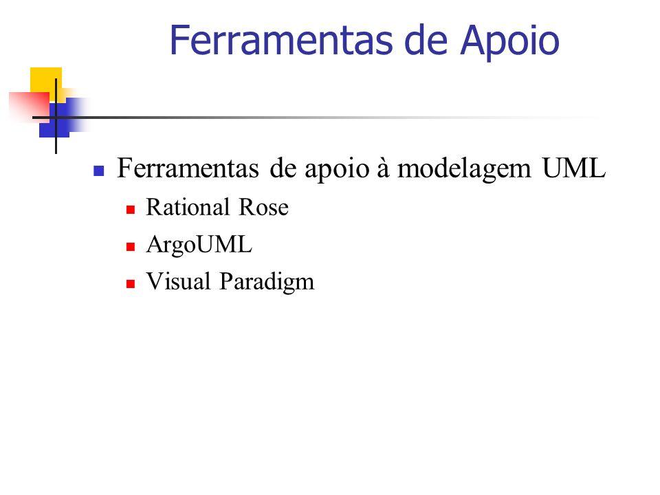 Ferramentas de Apoio Ferramentas de apoio à modelagem UML Rational Rose ArgoUML Visual Paradigm