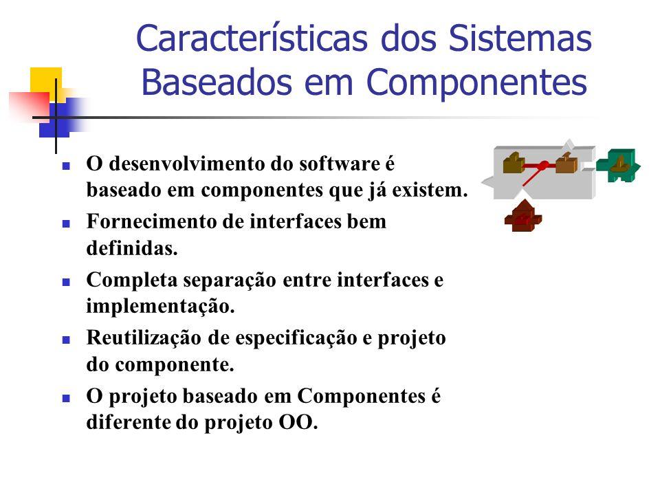 Características dos Sistemas Baseados em Componentes O desenvolvimento do software é baseado em componentes que já existem. Fornecimento de interfaces