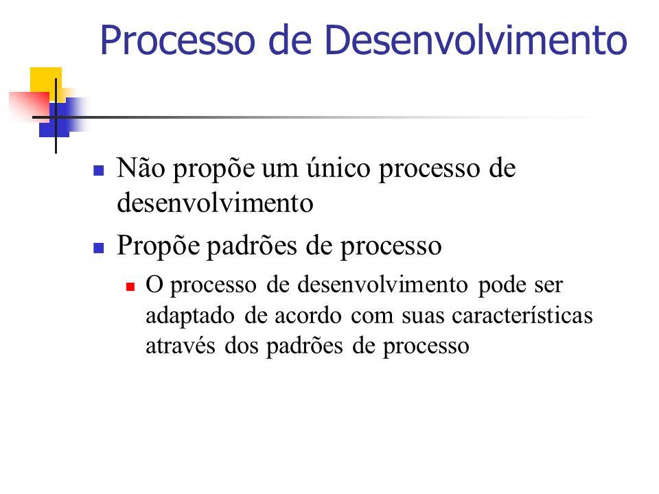 Processo de Desenvolvimento Não propõe um único processo de desenvolvimento Propõe padrões de processo O processo de desenvolvimento pode ser adaptado