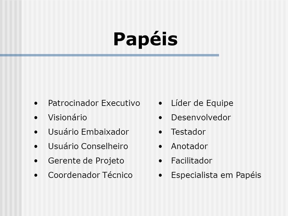 Papéis Patrocinador Executivo Visionário Usuário Embaixador Usuário Conselheiro Gerente de Projeto Coordenador Técnico Líder de Equipe Desenvolvedor Testador Anotador Facilitador Especialista em Papéis