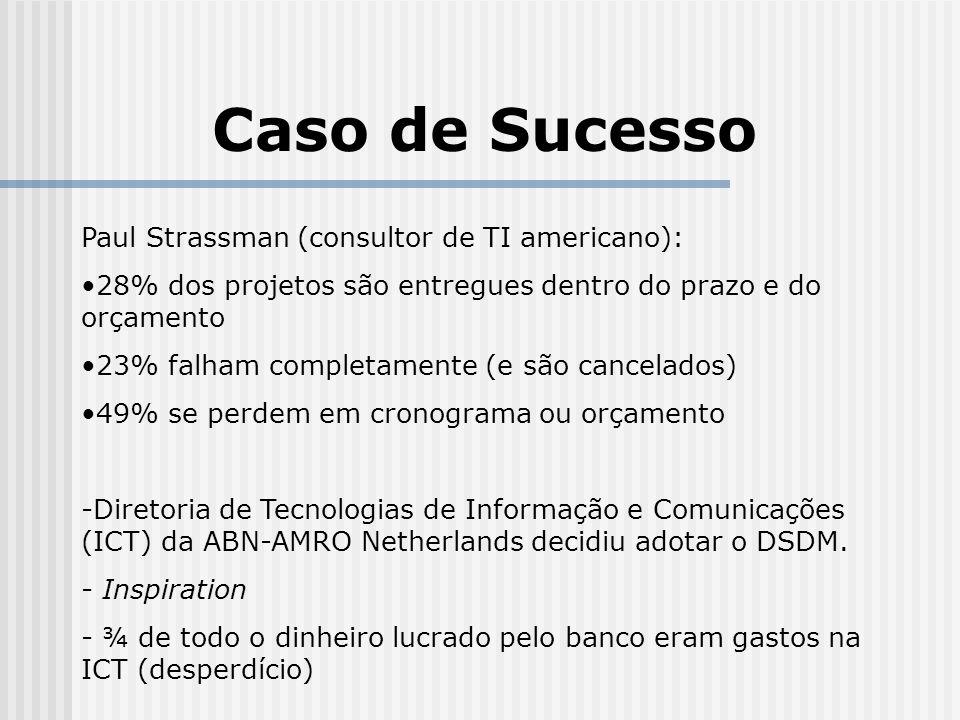 Caso de Sucesso Paul Strassman (consultor de TI americano): 28% dos projetos são entregues dentro do prazo e do orçamento 23% falham completamente (e são cancelados) 49% se perdem em cronograma ou orçamento -Diretoria de Tecnologias de Informação e Comunicações (ICT) da ABN-AMRO Netherlands decidiu adotar o DSDM.