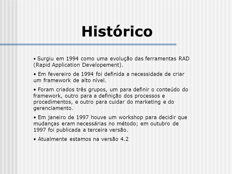 Histórico (II)
