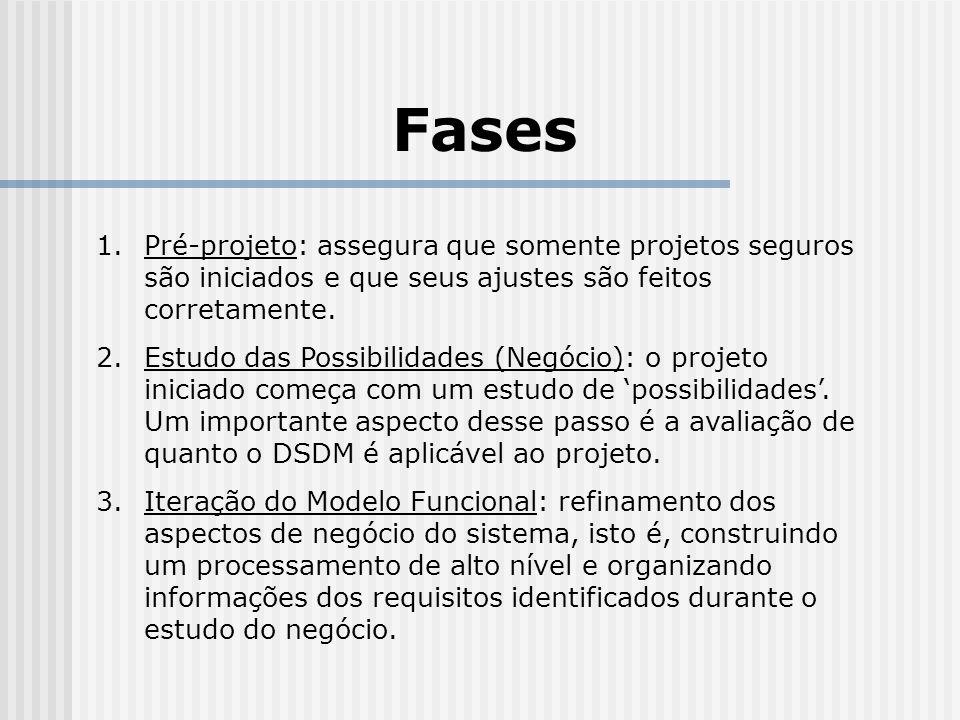 Fases 1.Pré-projeto: assegura que somente projetos seguros são iniciados e que seus ajustes são feitos corretamente.