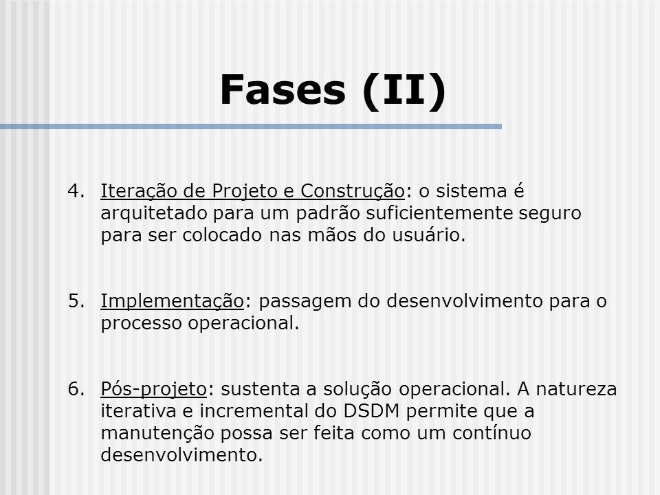 Fases (II) 4.Iteração de Projeto e Construção: o sistema é arquitetado para um padrão suficientemente seguro para ser colocado nas mãos do usuário.