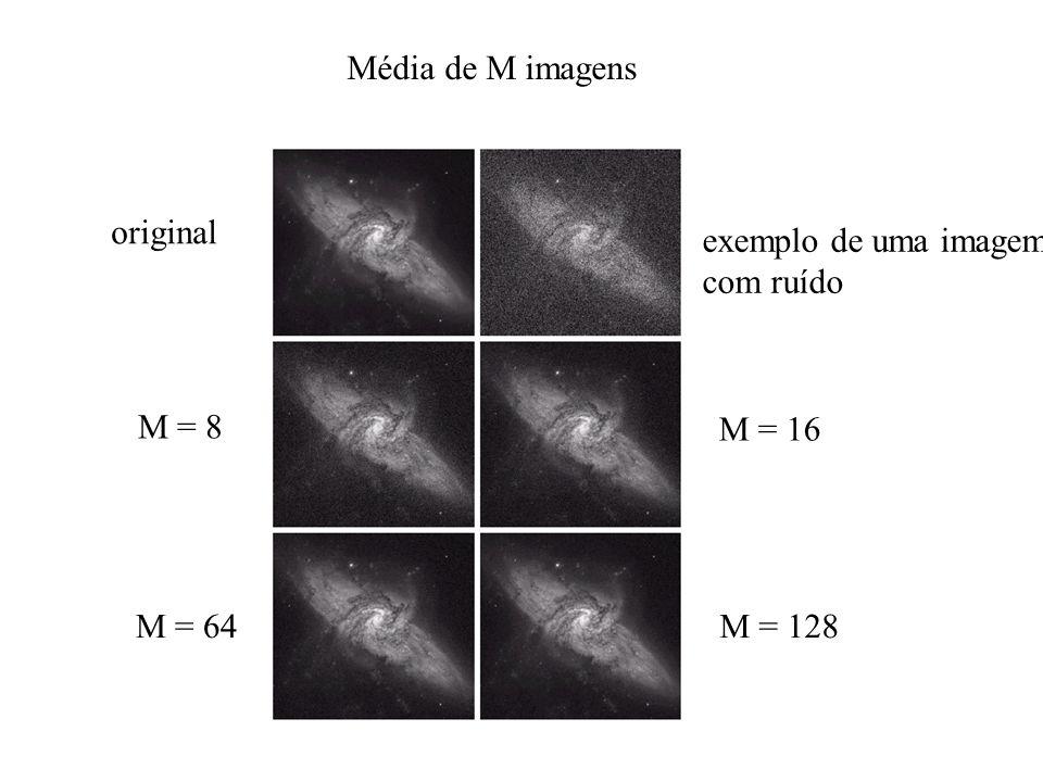 Média de M imagens original exemplo de uma imagem com ruído M = 8 M = 16 M = 64M = 128