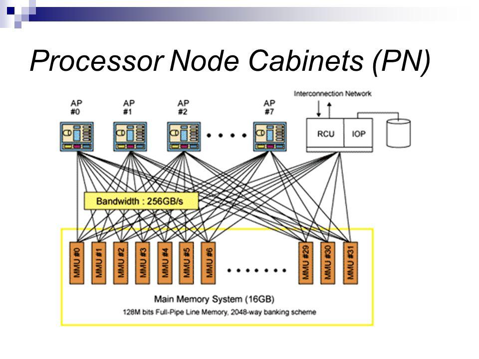 Processor Node Cabinets (PN)