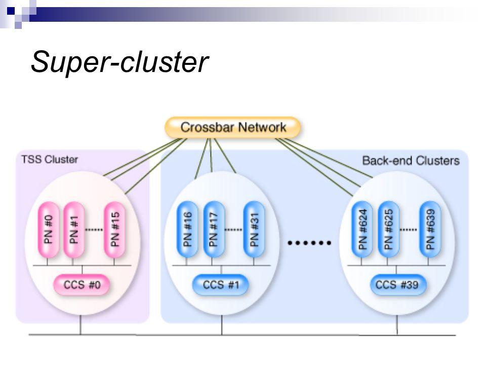 Super-cluster