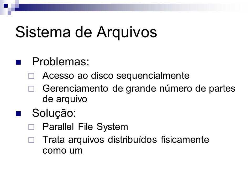Sistema de Arquivos Problemas: Acesso ao disco sequencialmente Gerenciamento de grande número de partes de arquivo Solução: Parallel File System Trata arquivos distribuídos fisicamente como um
