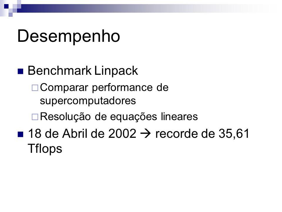 Desempenho Benchmark Linpack Comparar performance de supercomputadores Resolução de equações lineares 18 de Abril de 2002 recorde de 35,61 Tflops