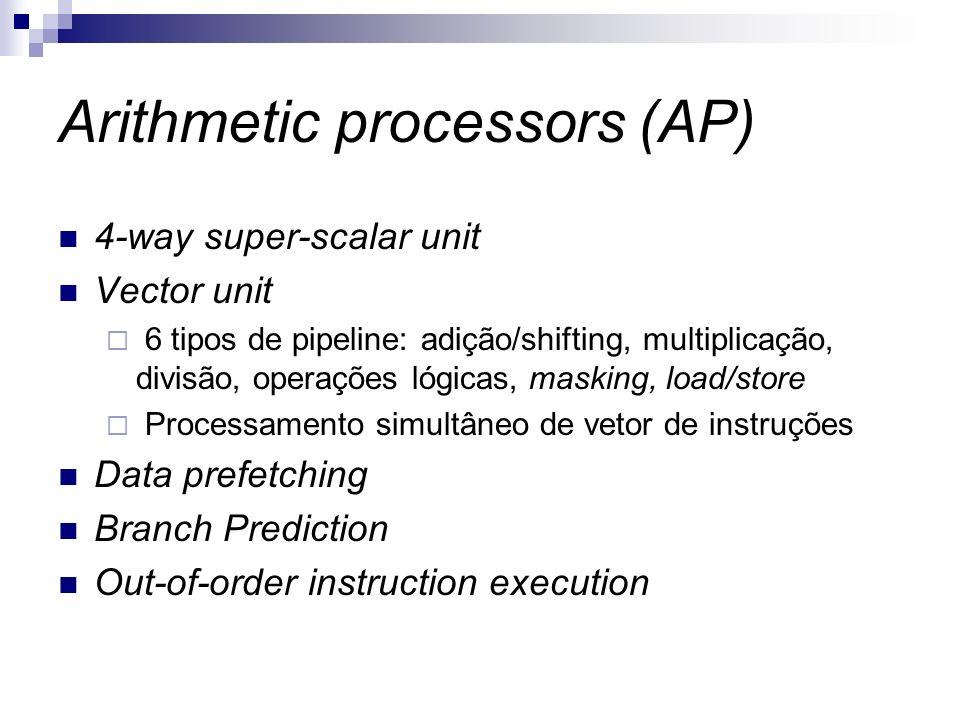 Arithmetic processors (AP) 4-way super-scalar unit Vector unit 6 tipos de pipeline: adição/shifting, multiplicação, divisão, operações lógicas, masking, load/store Processamento simultâneo de vetor de instruções Data prefetching Branch Prediction Out-of-order instruction execution