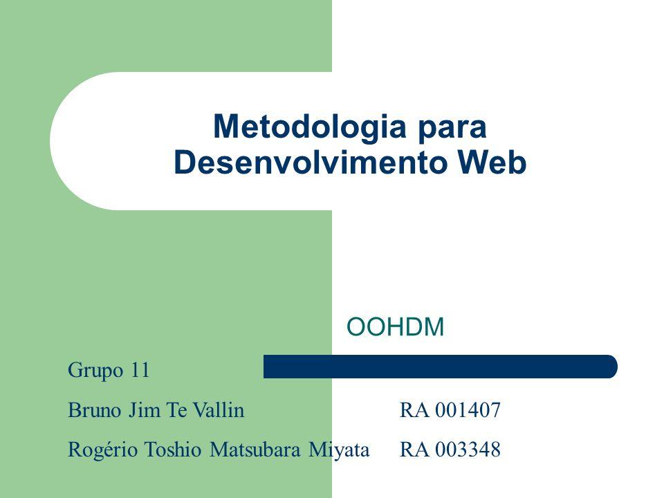 Metodologia para Desenvolvimento Web OOHDM Grupo 11 Bruno Jim Te VallinRA 001407 Rogério Toshio Matsubara MiyataRA 003348