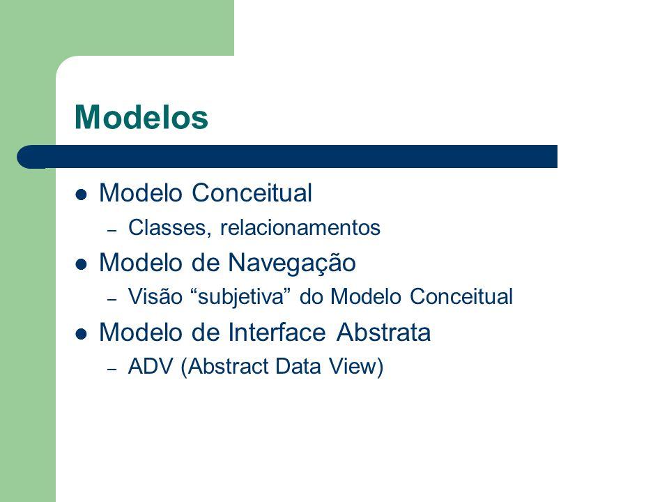 Modelos Modelo Conceitual – Classes, relacionamentos Modelo de Navegação – Visão subjetiva do Modelo Conceitual Modelo de Interface Abstrata – ADV (Ab