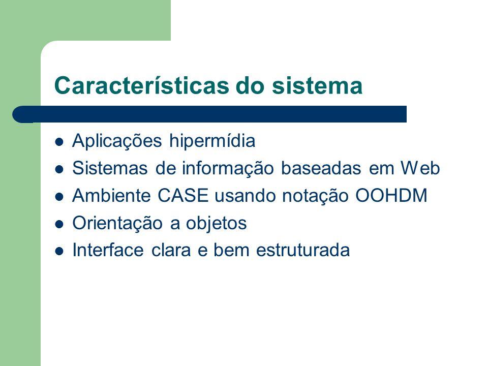 Características do sistema Aplicações hipermídia Sistemas de informação baseadas em Web Ambiente CASE usando notação OOHDM Orientação a objetos Interf