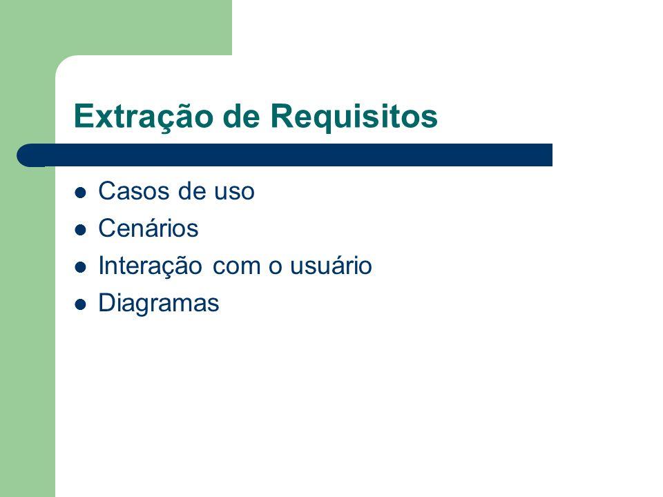 Extração de Requisitos Casos de uso Cenários Interação com o usuário Diagramas