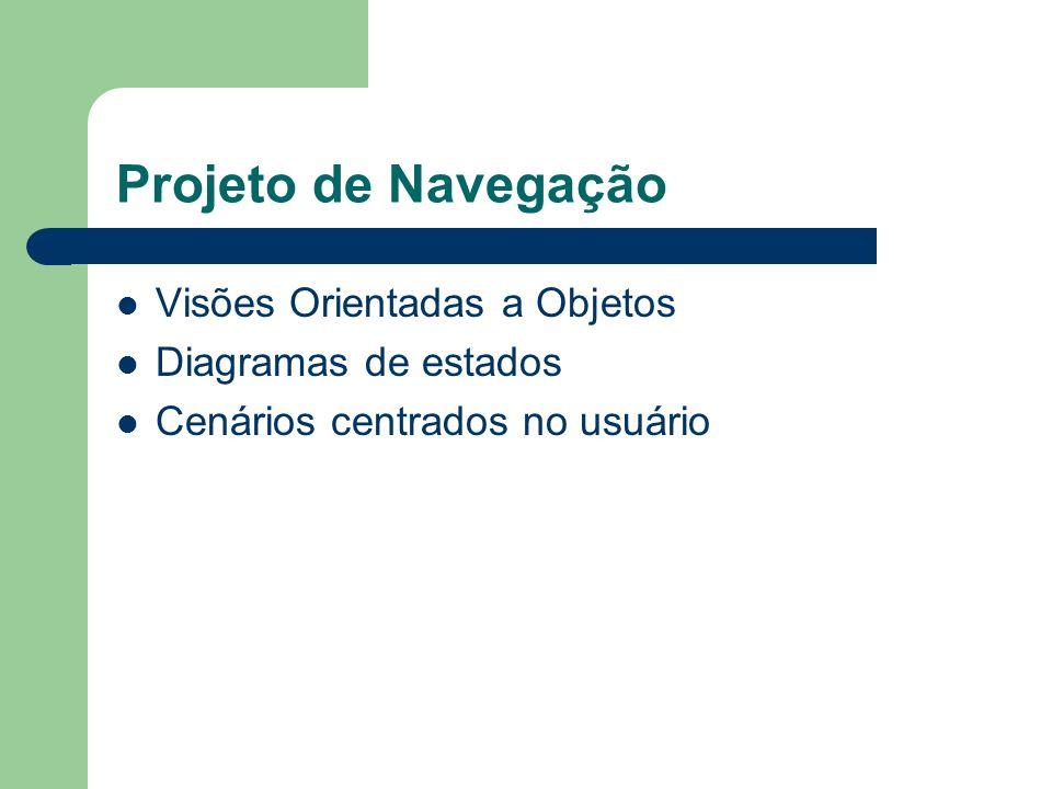 Projeto de Navegação Visões Orientadas a Objetos Diagramas de estados Cenários centrados no usuário