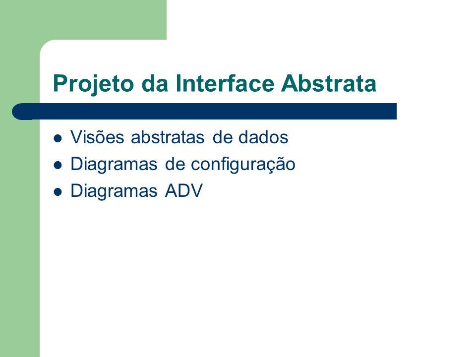 Projeto da Interface Abstrata Visões abstratas de dados Diagramas de configuração Diagramas ADV