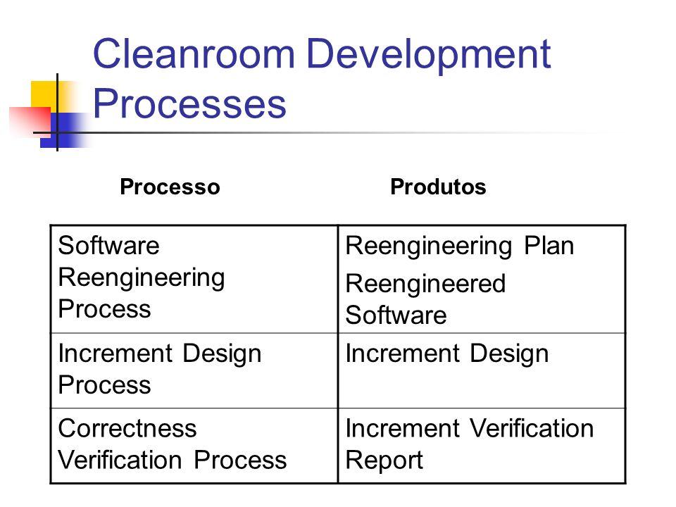 Cleanroom Development Processes Software Reengineering Process Reengineering Plan Reengineered Software Increment Design Process Increment Design Correctness Verification Process Increment Verification Report Processo Produtos