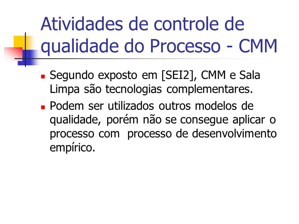 Atividades de controle de qualidade do Processo - CMM Segundo exposto em [SEI2], CMM e Sala Limpa são tecnologias complementares.