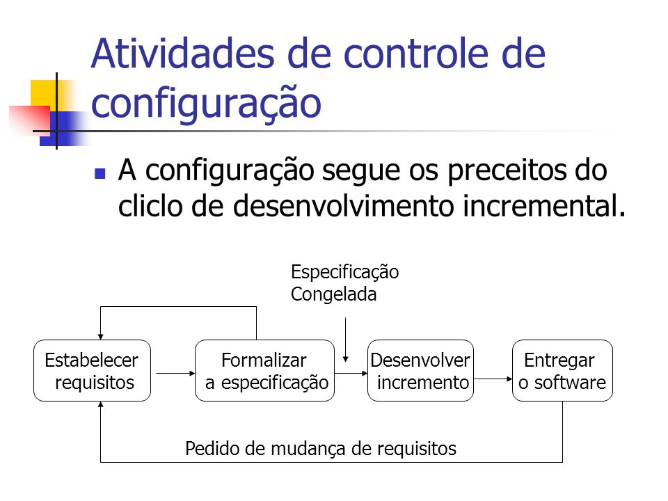 Atividades de controle de configuração A configuração segue os preceitos do cliclo de desenvolvimento incremental.