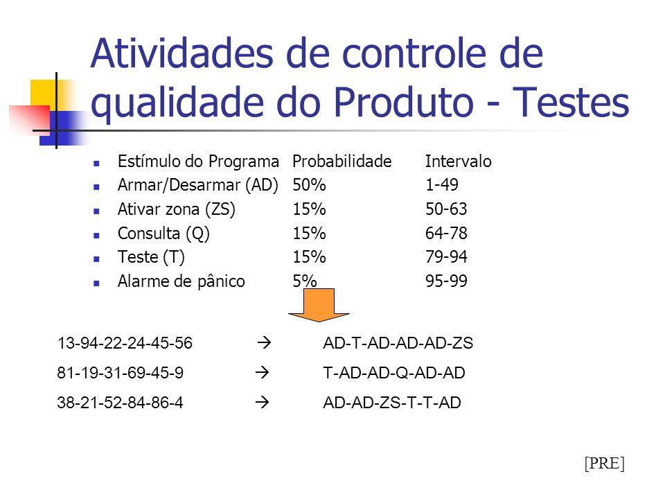 Atividades de controle de qualidade do Produto - Testes Estímulo do ProgramaProbabilidadeIntervalo Armar/Desarmar (AD)50%1-49 Ativar zona (ZS)15%50-63 Consulta (Q)15%64-78 Teste (T)15%79-94 Alarme de pânico5%95-99 13-94-22-24-45-56 AD-T-AD-AD-AD-ZS 81-19-31-69-45-9 T-AD-AD-Q-AD-AD 38-21-52-84-86-4 AD-AD-ZS-T-T-AD [PRE]