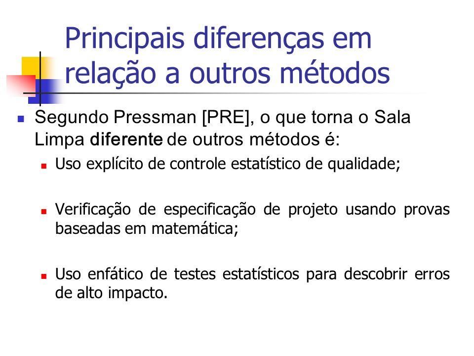 Principais diferenças em relação a outros métodos Segundo Pressman [PRE], o que torna o Sala Limpa diferente de outros métodos é: Uso explícito de controle estatístico de qualidade; Verificação de especificação de projeto usando provas baseadas em matemática; Uso enfático de testes estatísticos para descobrir erros de alto impacto.