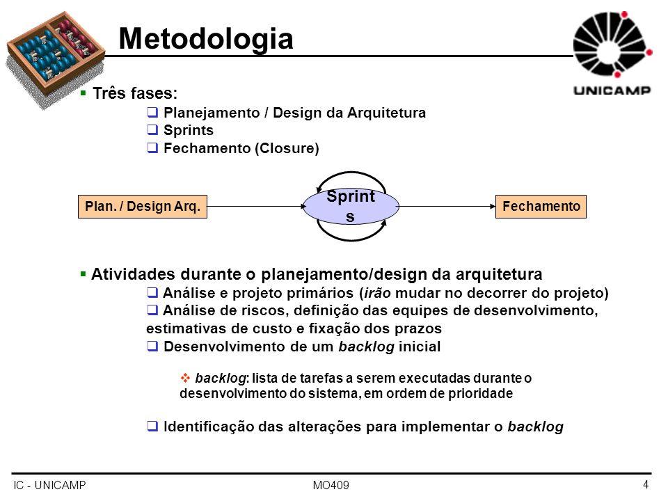 IC - UNICAMP MO4094 Metodologia Três fases: Planejamento / Design da Arquitetura Sprints Fechamento (Closure) Atividades durante o planejamento/design