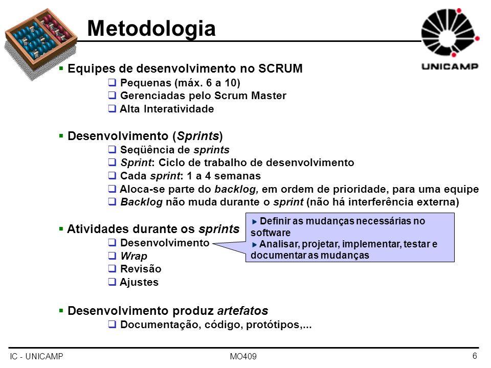 IC - UNICAMP MO4096 Metodologia Equipes de desenvolvimento no SCRUM Pequenas (máx. 6 a 10) Gerenciadas pelo Scrum Master Alta Interatividade Desenvolv