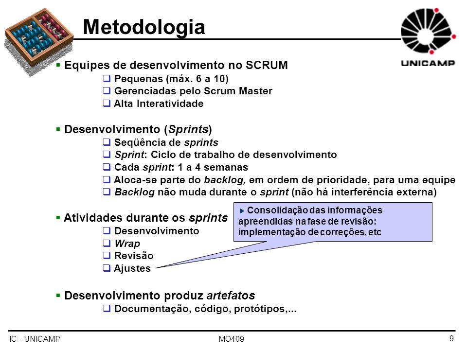 IC - UNICAMP MO40910 Metodologia SCRUM Meetings Reuniões freqüentes (diárias) da equipe Rápidas (15/20 min.) de pé.