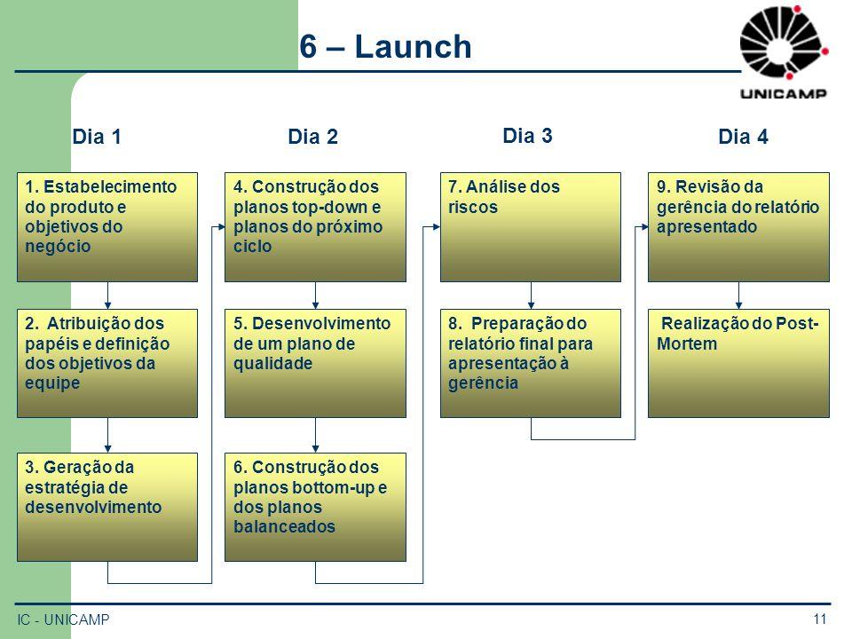 . 1. Estabelecimento do produto e objetivos do negócio 2. Atribuição dos papéis e definição dos objetivos da equipe 3. Geração da estratégia de desenv