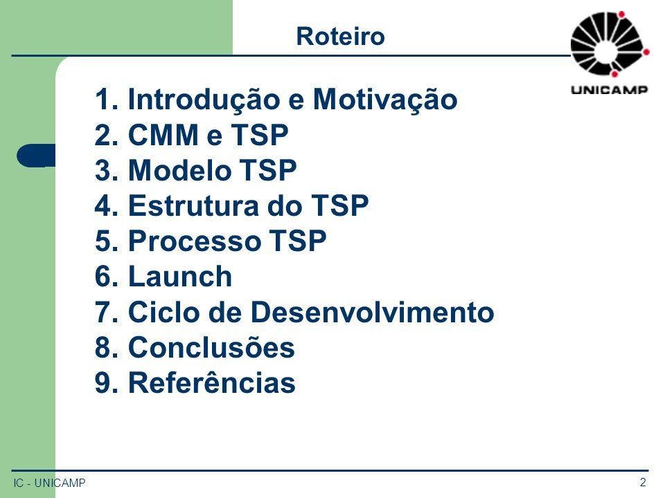 IC - UNICAMP 2 Roteiro 1.Introdução e Motivação 2.CMM e TSP 3.Modelo TSP 4.Estrutura do TSP 5.Processo TSP 6.Launch 7.Ciclo de Desenvolvimento 8.Concl