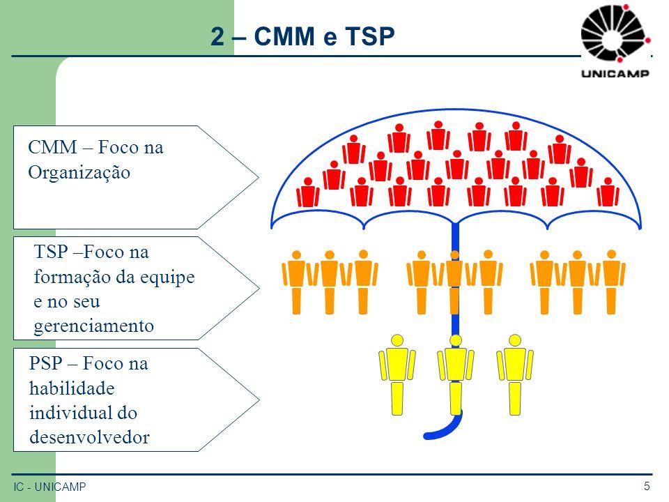 . CMM – Foco na Organização TSP –Foco na formação da equipe e no seu gerenciamento PSP – Foco na habilidade individual do desenvolvedor 2 – CMM e TSP