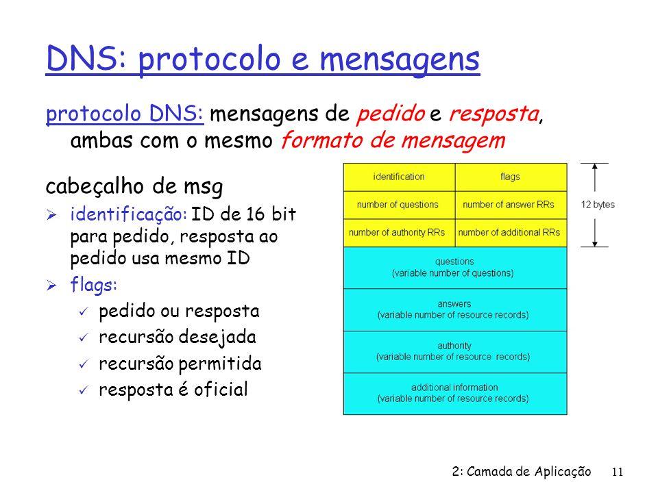 2: Camada de Aplicação11 DNS: protocolo e mensagens protocolo DNS: mensagens de pedido e resposta, ambas com o mesmo formato de mensagem cabeçalho de