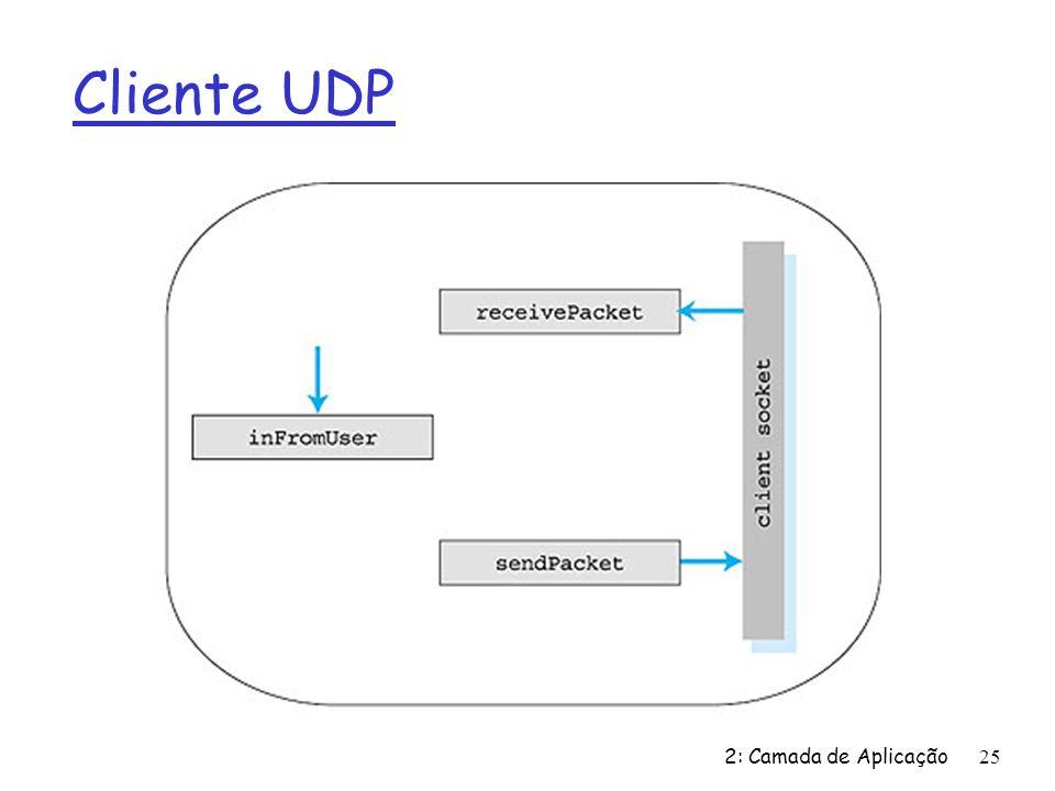 2: Camada de Aplicação25 Cliente UDP