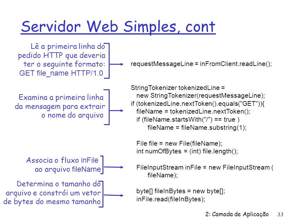 2: Camada de Aplicação33 Servidor Web Simples, cont requestMessageLine = inFromClient.readLine(); StringTokenizer tokenizedLine = new StringTokenizer(
