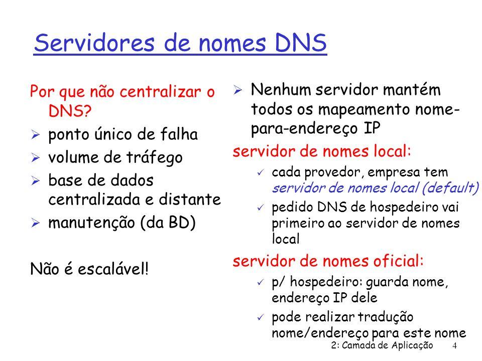 2: Camada de Aplicação5 DNS: Servidores raiz Ø procurado por servidor local que não consegue resolver o nome Ø servidor raiz: ü procura servidor oficial se mapeamento desconhecido ü obtém tradução ü devolve mapeamento ao servidor local Ø ~ uma dúzia de servidores raiz no mundo